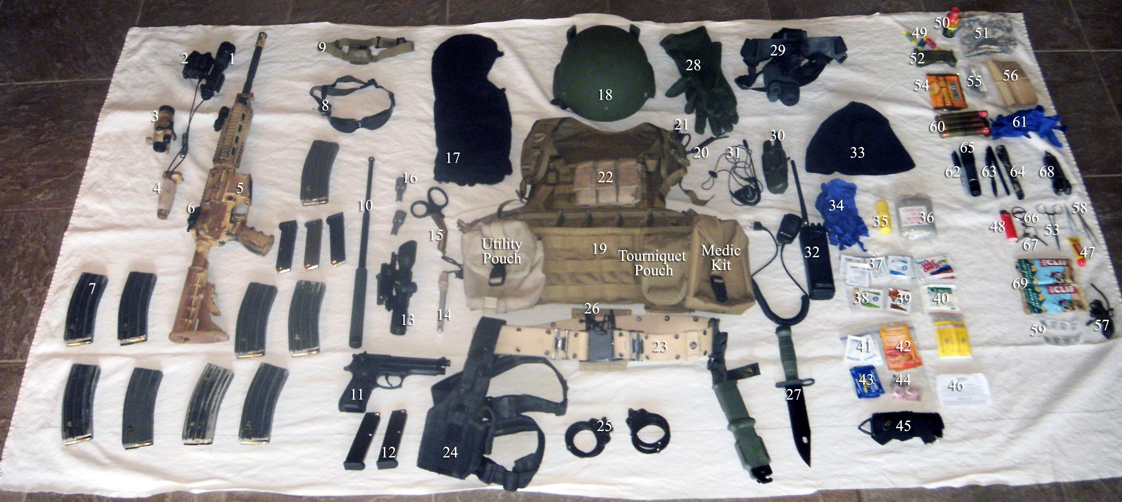 Itemized list of gear for the active prepper