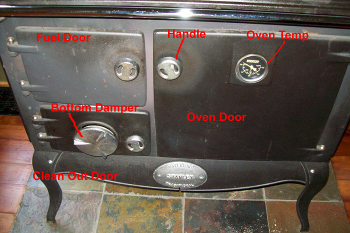Parts Of Cookstove